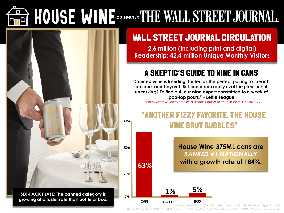 The Wall Street Journal review of House Wine Brut Bubbles can
